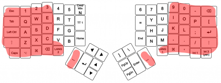 ErgoDox KeySwitch Map