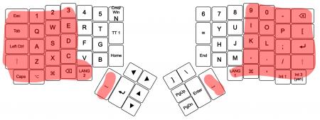 ErgoDox KeySwitch Map